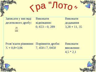 Записати у вигляді десяткового дробу: Виконати віднімання: 0, 653 – 0, 289В