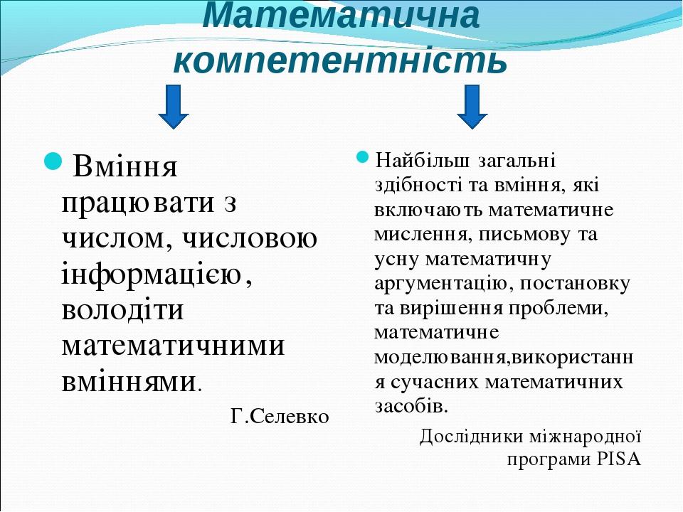 Математична компетентність Вміння працювати з числом, числовою інформацією, в...