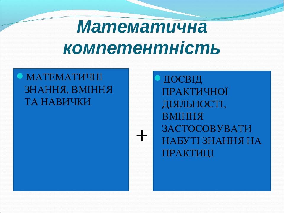 Математична компетентність МАТЕМАТИЧНІ ЗНАННЯ, ВМІННЯ ТА НАВИЧКИ ДОСВІД ПРАКТ...