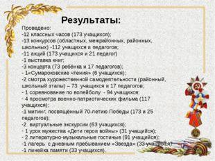 Результаты: Проведено: 12 классных часов (173 учащихся); 13 конкурсов (област
