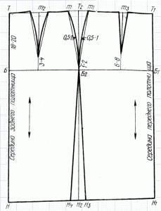 Выкройка прямой двухшовной юбки. Как сшить прямую двухшовную юбку своими руками?