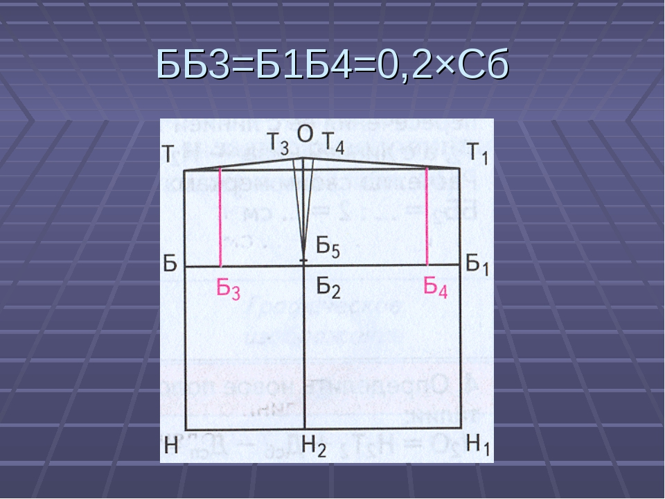 ББ3=Б1Б4=0,2×Сб