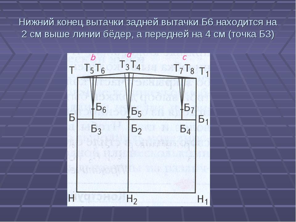 Нижний конец вытачки задней вытачки Б6 находится на 2 см выше линии бёдер, а...