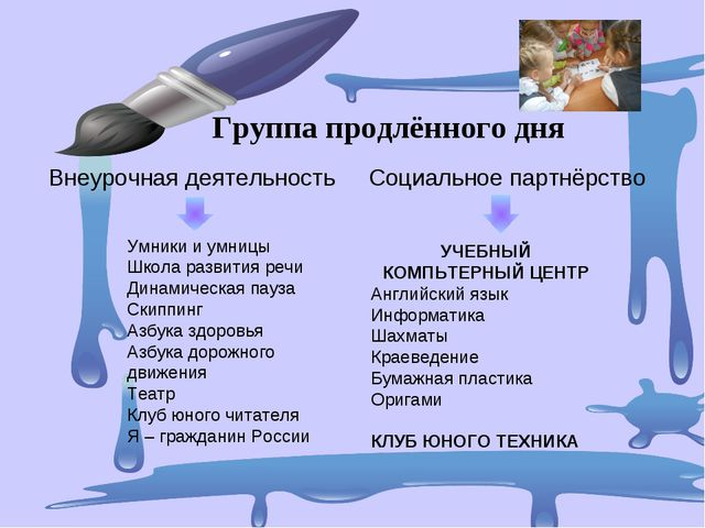 Внеурочная деятельность Социальное партнёрство Группа продлённого дня Умники...
