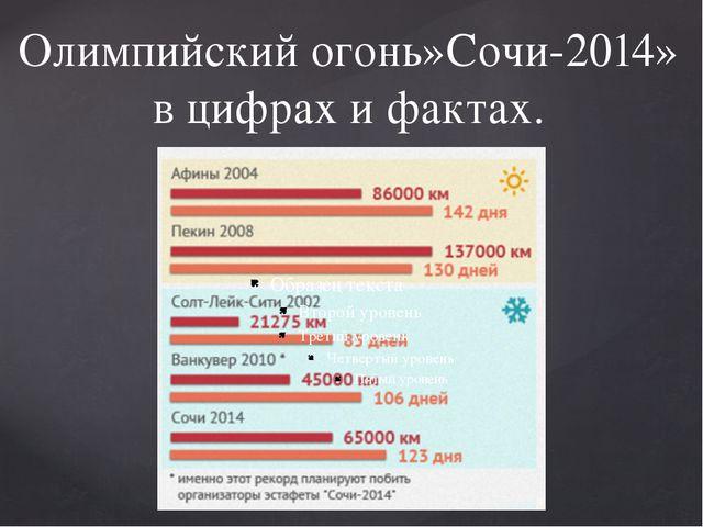 Олимпийский огонь»Сочи-2014» в цифрах и фактах.