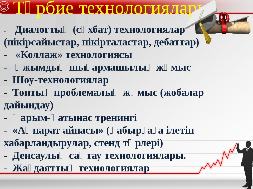 Тәрбие технологиялары -Диалогтық (сұхбат) технологиялар (пікірсайыстар,...