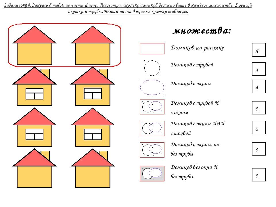 Задание №14. Закрась в таблице части фигур. Посмотри, сколько домиков должно...