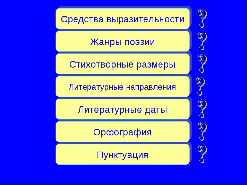 Средства выразительности Жанры поэзии Стихотворные размеры Литературные напра...