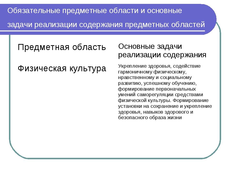 Обязательные предметные области и основные задачи реализации содержания предм...