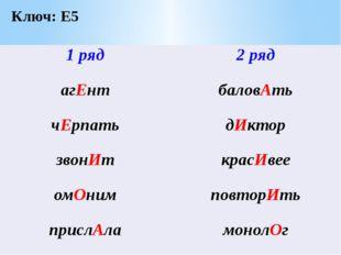 Ключ: Е5 1 ряд 2 ряд агЕнт баловАть чЕрпать дИктор звонИт красИвее омОним пов