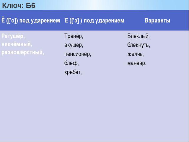 Ключ: Б6 Ё (['о]) под ударением Е (['э] ) под ударением Варианты Ретушёр, ни...