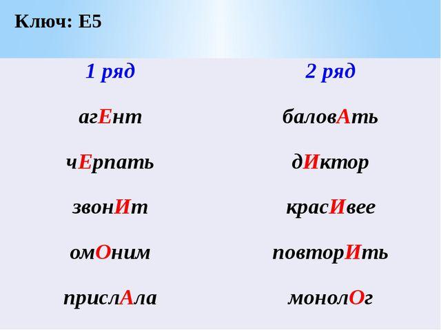 Ключ: Е5 1 ряд 2 ряд агЕнт баловАть чЕрпать дИктор звонИт красИвее омОним пов...