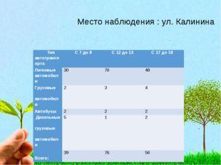 Место наблюдения : ул. Калинина Тип автотранспорта С 7 до 8 С 12 до 13 С