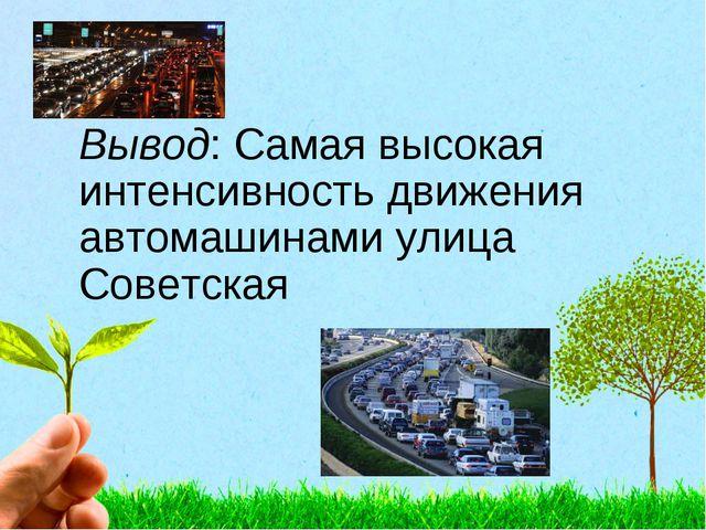 Вывод: Самая высокая интенсивность движения автомашинами улица Советская