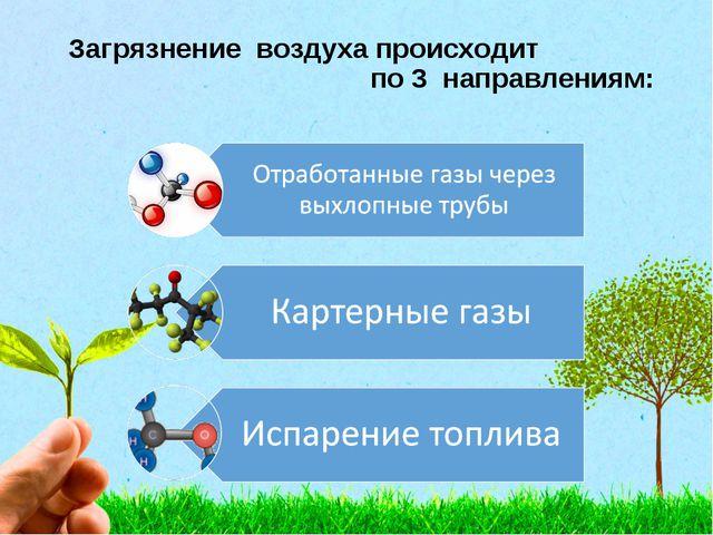 Загрязнение воздуха происходит по 3 направлениям: