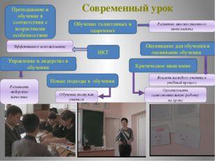 ИКТ Обучение талантливых и одаренных Преподавание и обучение в соответствии