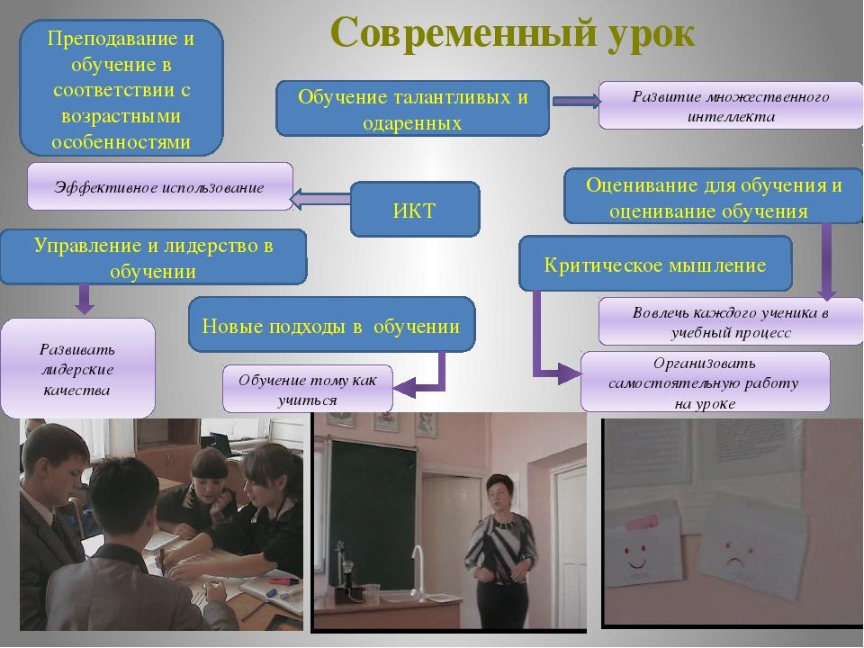 ИКТ Обучение талантливых и одаренных Преподавание и обучение в соответствии...