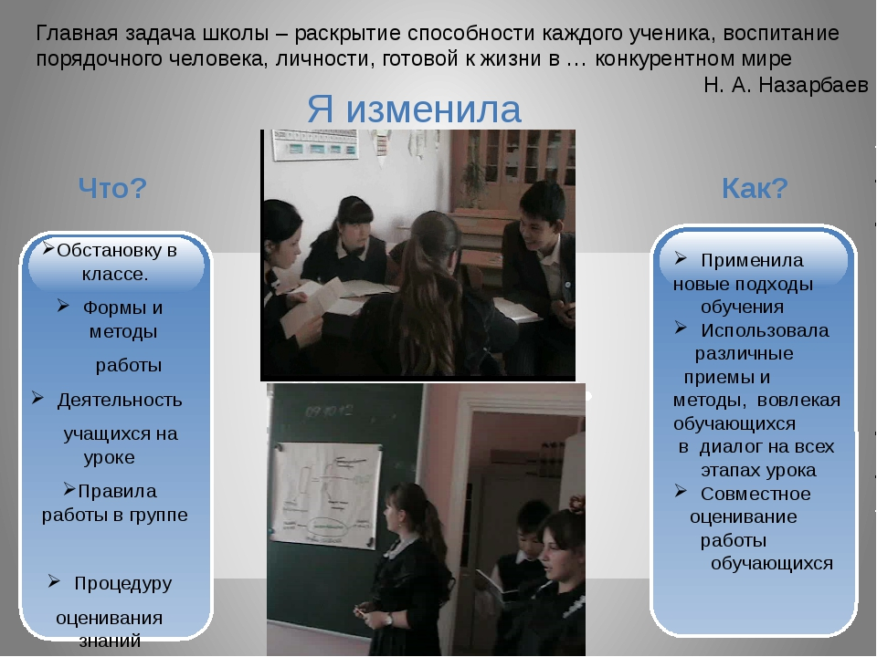 Я изменила Обстановку в классе. Формы и методы работы Деятельность учащихся...