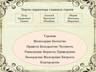 Черты характера главных героев Петр Андреевич Гринев Алексей Иванович Швабрин