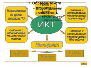 Информационно-коммуникационные технологии Информационно-коммуникационные те