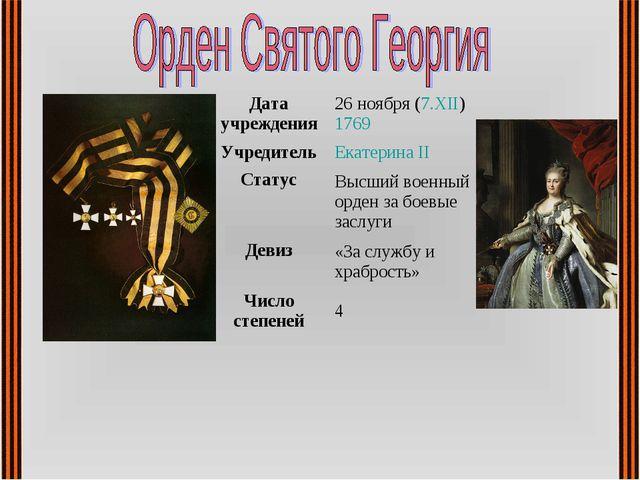 Дата учреждения26 ноября (7.XII) 1769 УчредительЕкатерина II СтатусВысший...