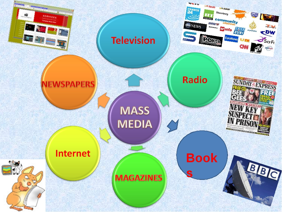 the importance of television radio internet newspaper As with most other media used for advertisement message delivery, television and radio offer distinct advantages radio and tv are five of the media that form what are commonly referred to as the traditional media the others are newspaper, magazines and the internet companies typically build ad.