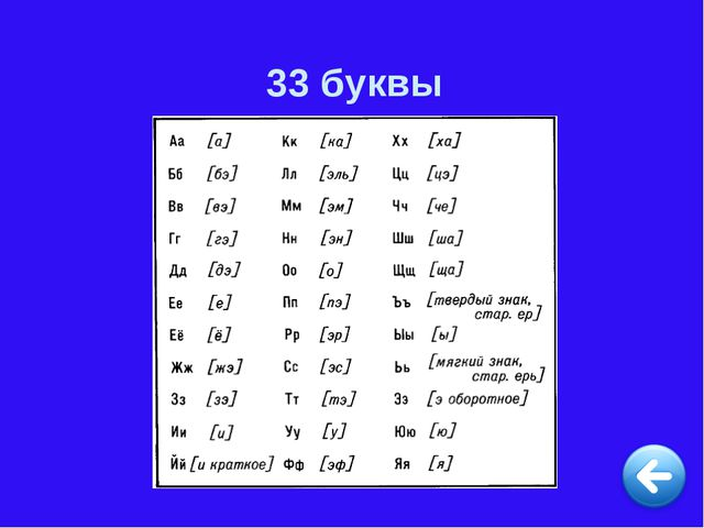 33 буквы