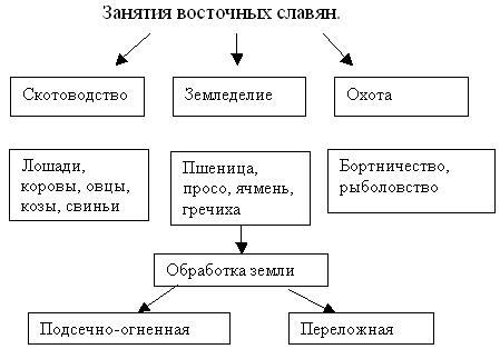 http://festival.1september.ru/articles/413416/img1.JPG