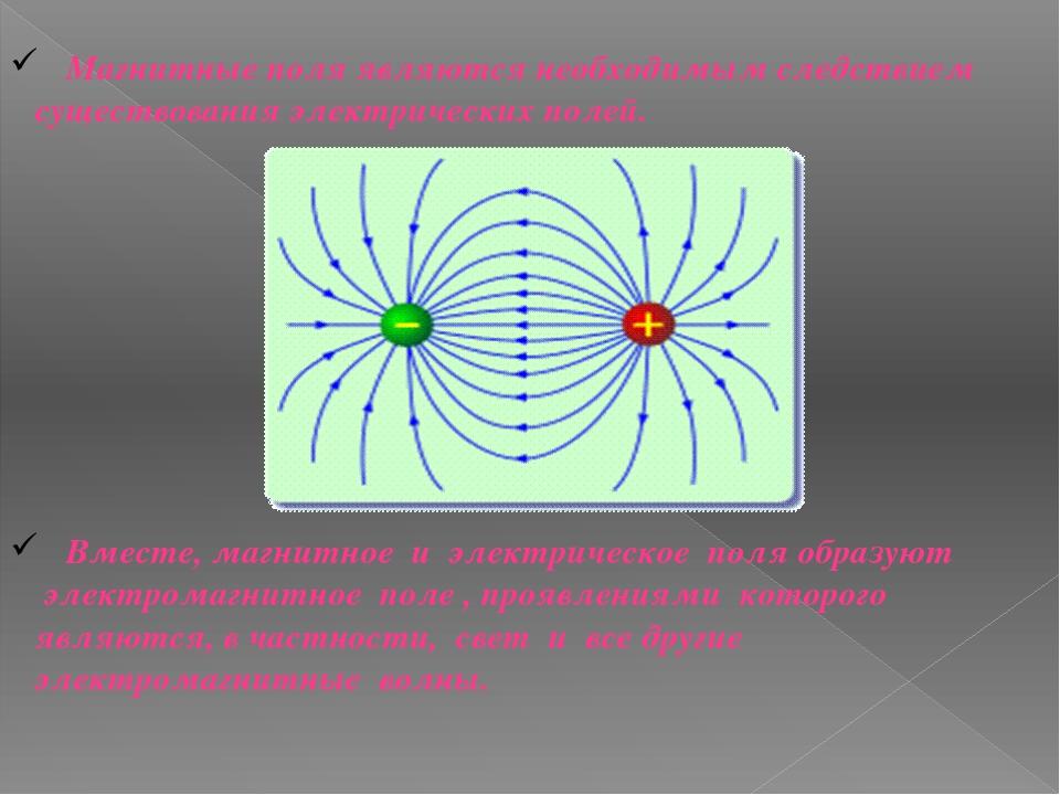 Магнитные поля являются необходимым следствием существования электрических п...