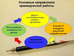 Научно - исследовательская работа с краеведами Использование материала на ур