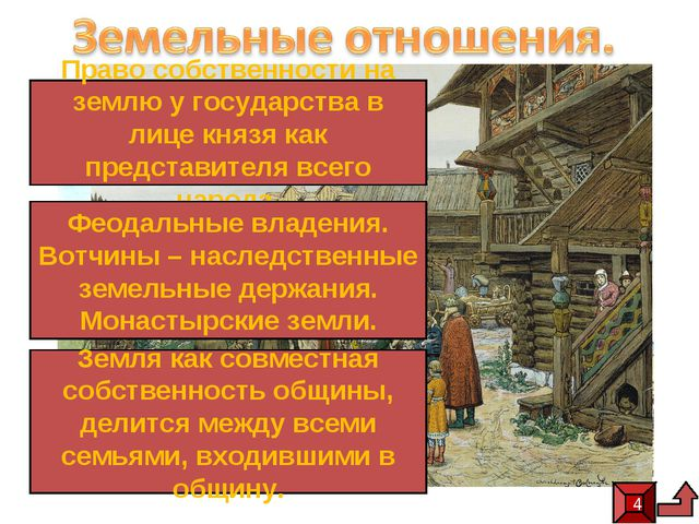 4 Право собственности на землю у государства в лице князя как представителя в...