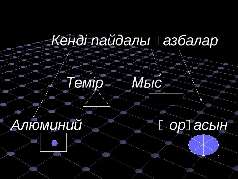 Кенді пайдалы қазбалар Темір Мыс Алюминий Қорғасын
