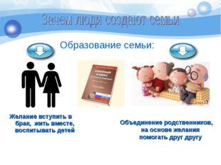 Желание вступить в брак, жить вместе, воспитывать детей Образование семьи: Об