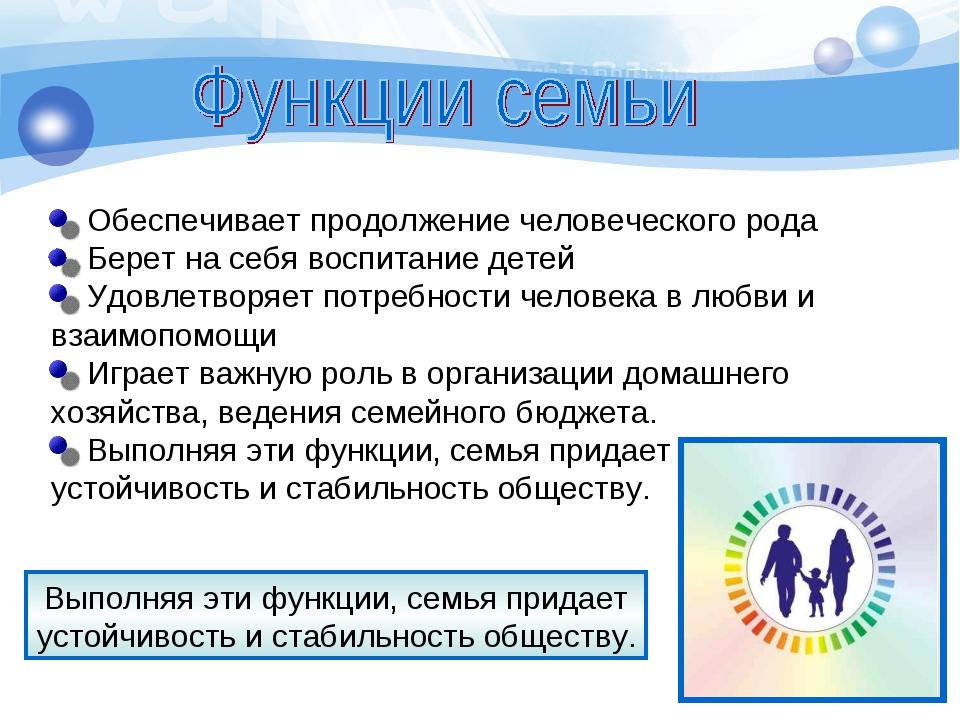 Обеспечивает продолжение человеческого рода Берет на себя воспитание детей У...