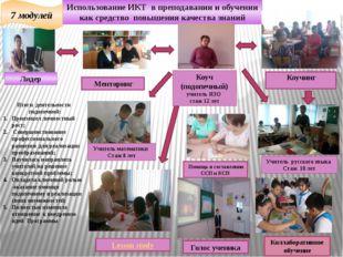 Коучинг Использование ИКТ в преподавании и обучении как средство повышения к