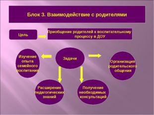Блок 3. Взаимодействие с родителями Цель Приобщение родителей к воспитательно