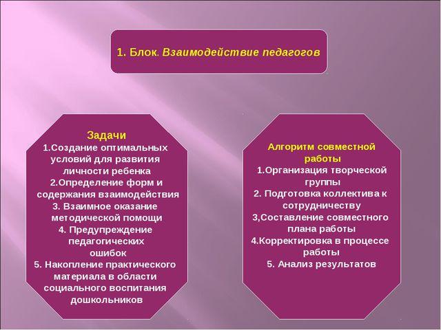 1. Блок. Взаимодействие педагогов Задачи 1.Создание оптимальных условий для р...