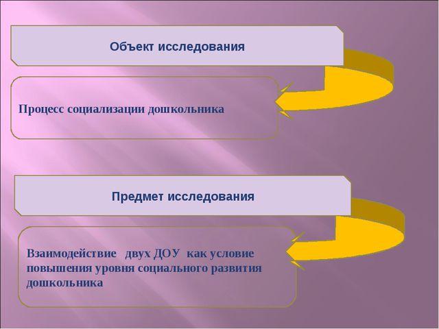 Процесс социализации дошкольника Взаимодействие двух ДОУ как условие повышени...