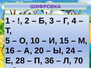 ШИФРОВКА 1 - !, 2 – Б, 3 – Г, 4 – Т, 5 – О, 10 – И, 15 – М, 16 – А, 20 – Ы, 2