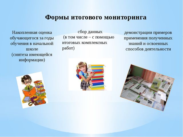 демонстрации примеров применения полученных знаний и освоенных способов деяте...