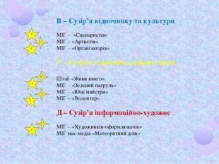В – Сузір'я відпочинку та культури МІГ – «Сценаристів» МІГ – «Артистів» МІГ –
