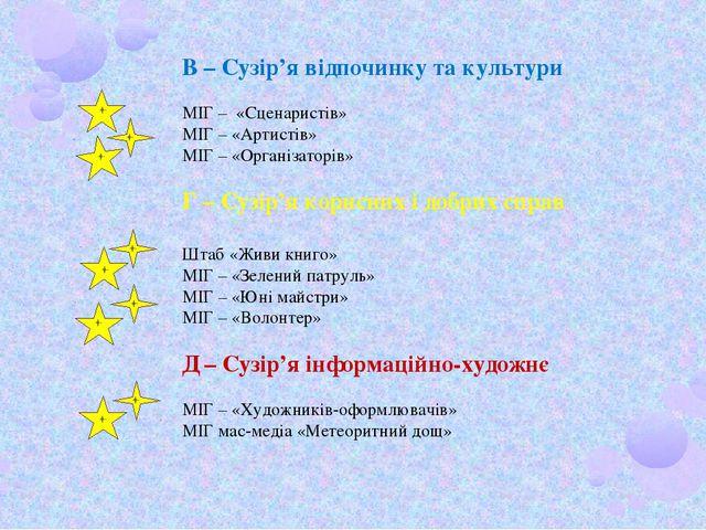 В – Сузір'я відпочинку та культури МІГ – «Сценаристів» МІГ – «Артистів» МІГ –...