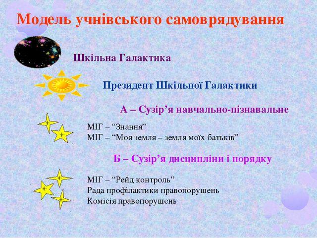 Модель учнівського самоврядування Шкільна Галактика Президент Шкільної Галакт...