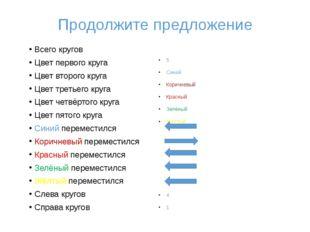 Продолжите предложение Всего кругов Цвет первого круга Цвет второго круга Цве