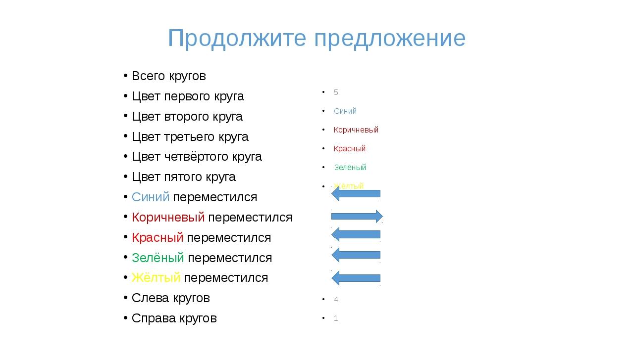 Продолжите предложение Всего кругов Цвет первого круга Цвет второго круга Цве...