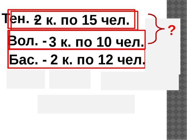 Тен. - Вол. - Бас. - 2 к. по 15 чел. 3 к. по 10 чел. 2 к. по 12 чел. 15 2 10...