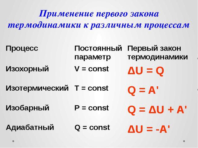 Применение первого закона термодинамики к различным процессам Процесс Постоян...
