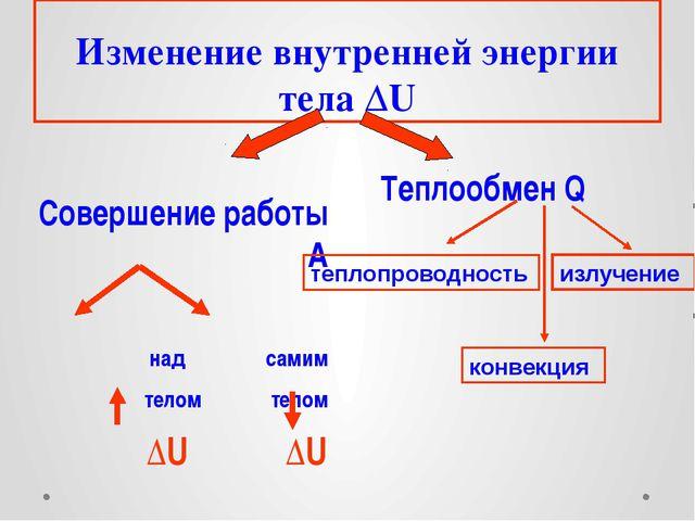 Изменение внутренней энергии тела ΔU Совершение работы А над самим телом тело...