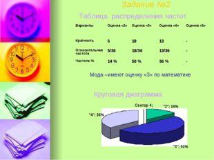 Задание №2 Таблица распределения частот Круговая диаграмма Мода –имеют оценк