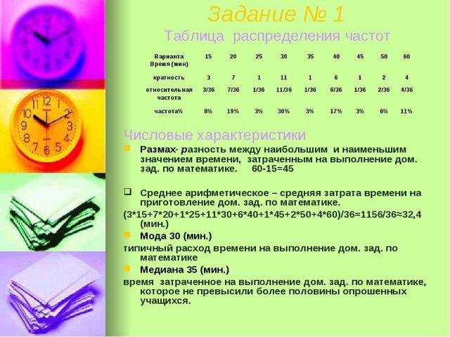 Задание № 1 Таблица распределения частот Числовые характеристики Размах- раз...